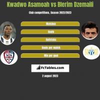 Kwadwo Asamoah vs Blerim Dzemaili h2h player stats