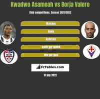Kwadwo Asamoah vs Borja Valero h2h player stats