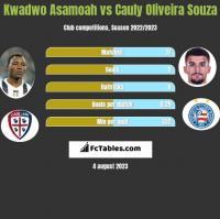 Kwadwo Asamoah vs Cauly Oliveira Souza h2h player stats