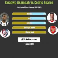Kwadwo Asamoah vs Cedric Soares h2h player stats