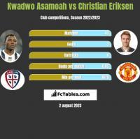 Kwadwo Asamoah vs Christian Eriksen h2h player stats