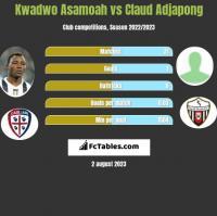 Kwadwo Asamoah vs Claud Adjapong h2h player stats