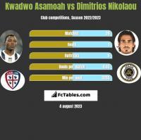 Kwadwo Asamoah vs Dimitrios Nikolaou h2h player stats