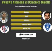 Kwadwo Asamoah vs Domenico Maietta h2h player stats