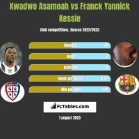 Kwadwo Asamoah vs Franck Yannick Kessie h2h player stats
