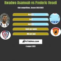 Kwadwo Asamoah vs Frederic Veseli h2h player stats