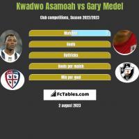 Kwadwo Asamoah vs Gary Medel h2h player stats