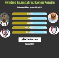 Kwadwo Asamoah vs Gaston Pereiro h2h player stats