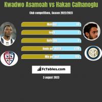 Kwadwo Asamoah vs Hakan Calhanoglu h2h player stats