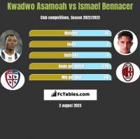 Kwadwo Asamoah vs Ismael Bennacer h2h player stats