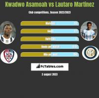 Kwadwo Asamoah vs Lautaro Martinez h2h player stats