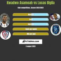 Kwadwo Asamoah vs Lucas Biglia h2h player stats