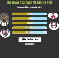 Kwadwo Asamoah vs Marko Rog h2h player stats