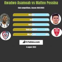 Kwadwo Asamoah vs Matteo Pessina h2h player stats