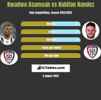 Kwadwo Asamoah vs Nahitan Nandez h2h player stats