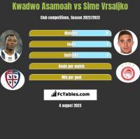 Kwadwo Asamoah vs Sime Vrsaljko h2h player stats