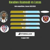 Kwadwo Asamoah vs Lucas h2h player stats