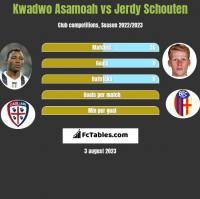 Kwadwo Asamoah vs Jerdy Schouten h2h player stats
