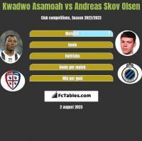 Kwadwo Asamoah vs Andreas Skov Olsen h2h player stats