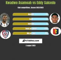 Kwadwo Asamoah vs Eddy Salcedo h2h player stats