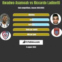 Kwadwo Asamoah vs Riccardo Ladinetti h2h player stats