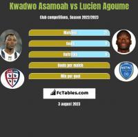 Kwadwo Asamoah vs Lucien Agoume h2h player stats
