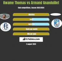Kwame Thomas vs Armand Gnanduillet h2h player stats