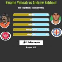Kwame Yeboah vs Andrew Nabbout h2h player stats