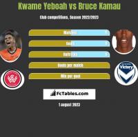 Kwame Yeboah vs Bruce Kamau h2h player stats