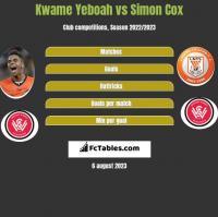 Kwame Yeboah vs Simon Cox h2h player stats