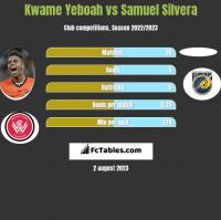 Kwame Yeboah vs Samuel Silvera h2h player stats