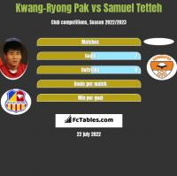Kwang-Ryong Pak vs Samuel Tetteh h2h player stats