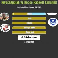 Kwesi Appiah vs Recco Hackett-Fairchild h2h player stats