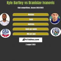 Kyle Bartley vs Branislav Ivanović h2h player stats