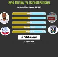 Kyle Bartley vs Darnell Furlong h2h player stats