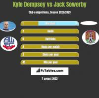 Kyle Dempsey vs Jack Sowerby h2h player stats