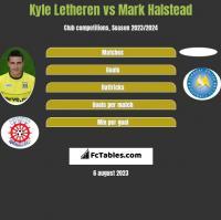 Kyle Letheren vs Mark Halstead h2h player stats