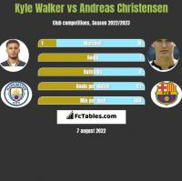 Kyle Walker vs Andreas Christensen h2h player stats