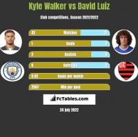 Kyle Walker vs David Luiz h2h player stats