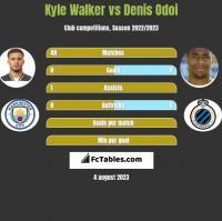 Kyle Walker vs Denis Odoi h2h player stats