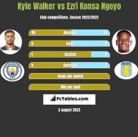 Kyle Walker vs Ezri Konsa Ngoyo h2h player stats