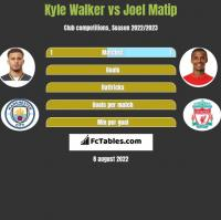 Kyle Walker vs Joel Matip h2h player stats