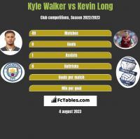 Kyle Walker vs Kevin Long h2h player stats