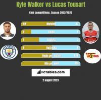 Kyle Walker vs Lucas Tousart h2h player stats
