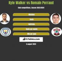 Kyle Walker vs Romain Perraud h2h player stats