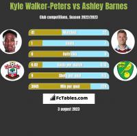 Kyle Walker-Peters vs Ashley Barnes h2h player stats
