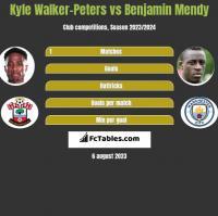 Kyle Walker-Peters vs Benjamin Mendy h2h player stats