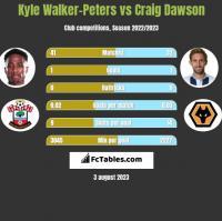 Kyle Walker-Peters vs Craig Dawson h2h player stats