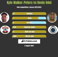 Kyle Walker-Peters vs Denis Odoi h2h player stats