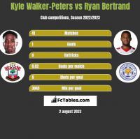 Kyle Walker-Peters vs Ryan Bertrand h2h player stats